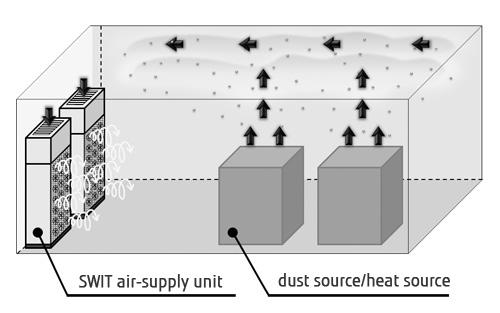 Figure 2: SWIT cleanroom schematic