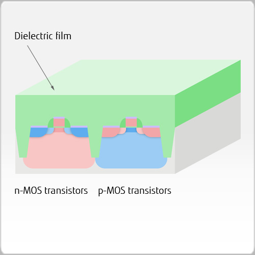 Polishing of dielectric film