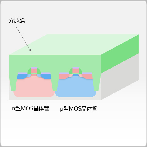 介质膜抛光