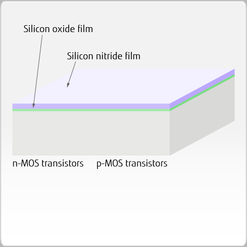 Oxide + nitride film growth