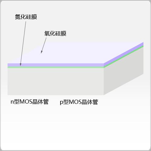 氧化+氮化膜生长
