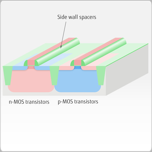 Side wall spacers