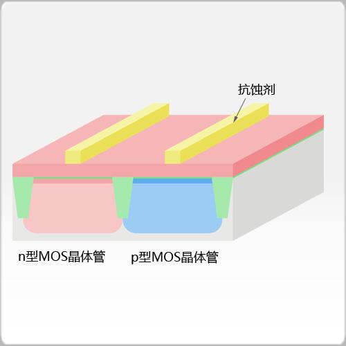 栅极抗蚀剂图案形成