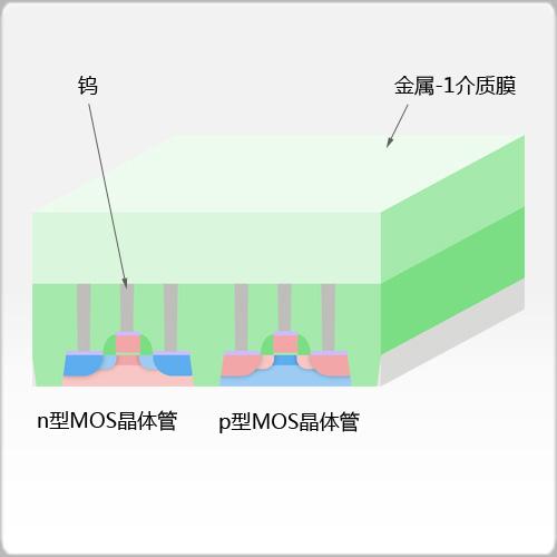 金属-1介质膜生长