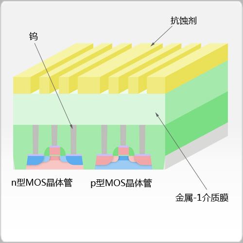 金属-1沟槽抗蚀剂图案形成