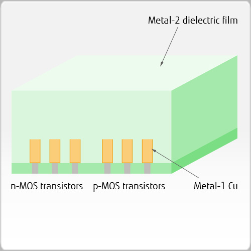 Growth of metal-2 dielectric film