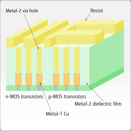 Formation of metal-2 trench resist pattern