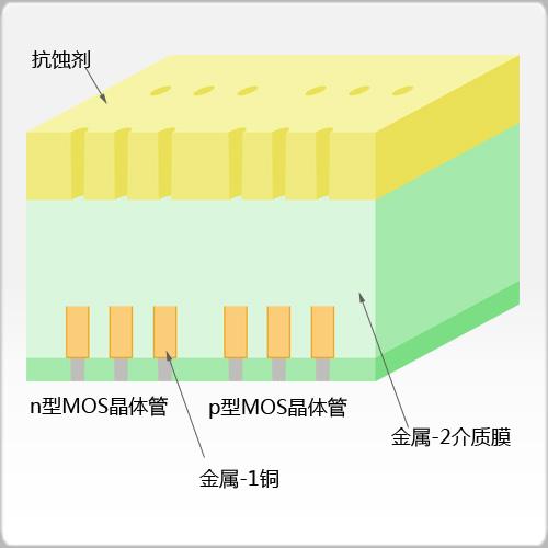 金属-2导通孔抗蚀剂图案形成