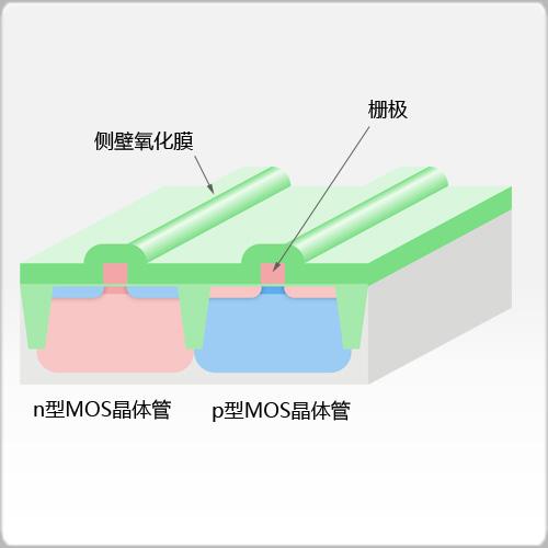 侧壁氧化膜生长