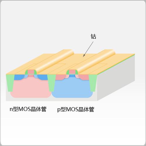 钴薄膜沉积(溅射)